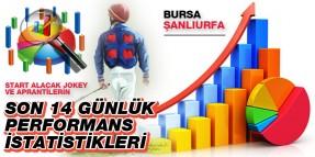 09 Mart Pazartesi günü Bursa ve Şanlıurfa'da start alacak jokey ve aprantilerin son 14 günlük performans istatistikleri