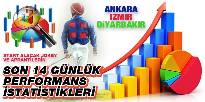 17 Ekim Cumartesi günü Diyarbakır, Ankara ve İzmir'de start alacak jokey ve aprantilerin son 14 günlük performans istatistikleri