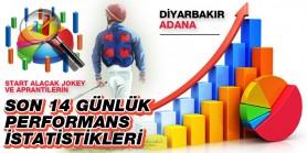 01 Aralık Salı günü Adana ve Diyarbakır'da start alacak jokey ve aprantilerin son 14 günlük performans istatistikleri