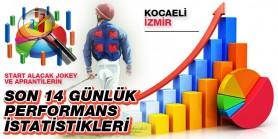 03 Aralık Perşembe günü Kocaeli ve İzmir'de start alacak jokey ve aprantilerin son 14 günlük performans istatistikleri