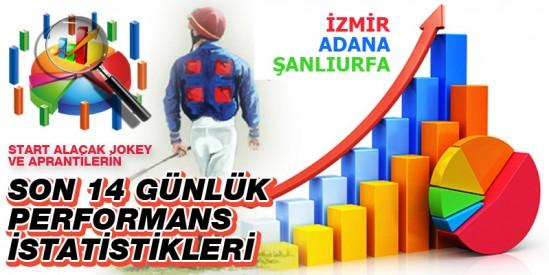 05 Aralık Cumartesi günü Şanlıurfa, Adana ve İzmir'de start alacak jokey ve aprantilerin son 14 günlük performans istatistikleri