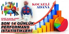 26 Ocak Salı günü Kocaeli ve Adana'da start alacak jokey ve aprantilerin son 14 günlük performans istatistikleri