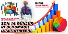 12 Nisan Pazartesi günü Şanlıurfa ve Bursa'da start alacak jokey ve aprantilerin son 14 günlük performans istatistikleri