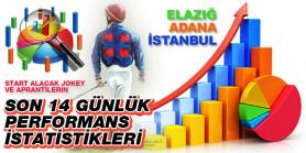 26 Eylül Pazar günü Elazığ, Adana ve İstanbul'da start alacak jokey ve aprantilerin son 14 günlük performans istatistikleri