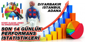 24 Ekim Pazar günü Diyarbakır, Adana ve İstanbul'da start alacak jokey ve aprantilerin son 14 günlük performans istatistikleri