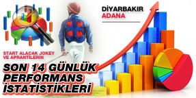 26 Ekim Salı günü Diyarbakır ve Adana'da start alacak jokey ve aprantilerin son 14 günlük performans istatistikleri